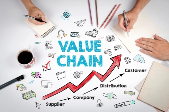 Cómo adaptar tu cadena de valor en la actualidad
